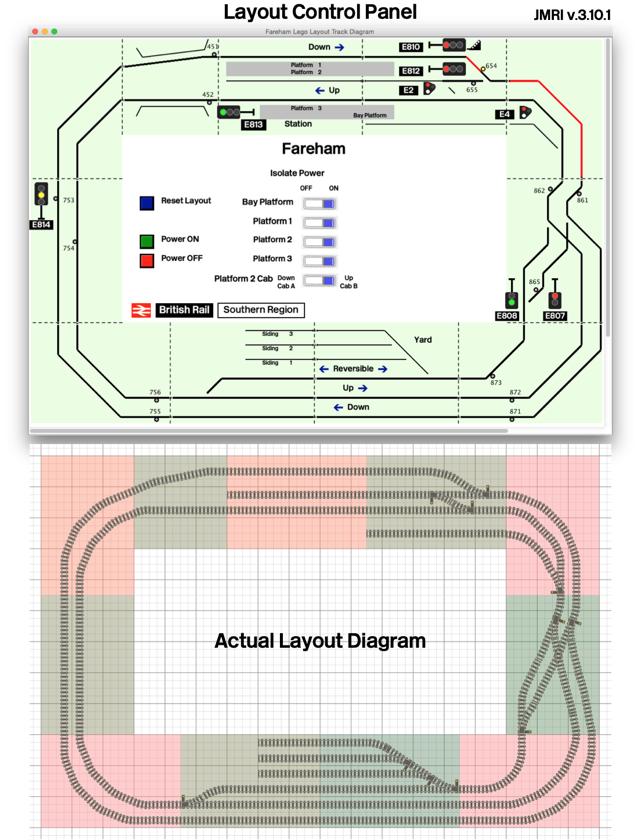 Updated Layout Control Panel Using Jmri Blog